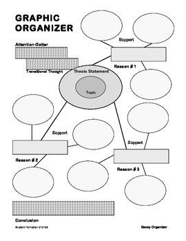 Essay Organizer 2