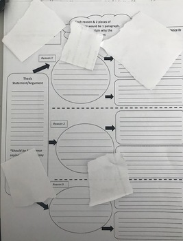 Essay Organizer Template