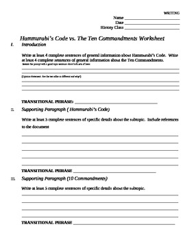 Good Science Essay Topics  How To Start A Business Essay also Proposal Essay Topics Examples Essay Outline Comparing Hammurabis Code To The Ten Commandments High School Admissions Essay