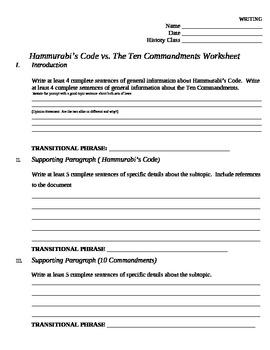 Essay Outline Comparing Hammurabi's Code to the Ten Commandments