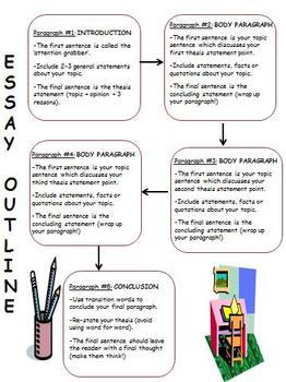 Essay Outline (FREE)