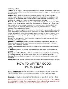 Essay Outline Template