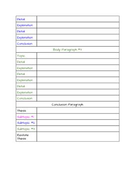 Essay Outline - WritingMadeEasy