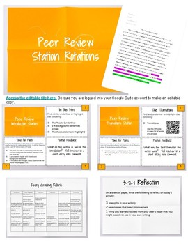 Essay Peer Review Station Rotations - EDITABLE GOOGLE SLIDES