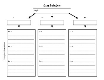 Essay Planning Graphic Organizer
