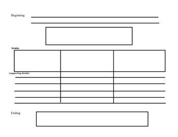 Essay Preplanning Graphic Organizer