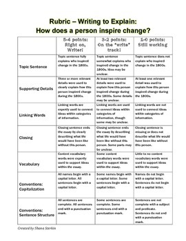 Essay Prompt & Rubric - Slavery: People Who Inspired Change