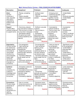 Essay Prompts + Rubric: Analytical Writing (Ender's Game & The Hobbit)