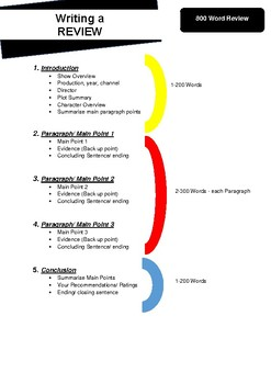 Essay/ Review Writing Structure Guide