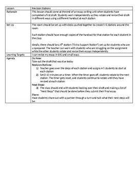 Essay Revision Stations and Lesson Plan