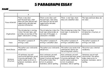conclusion rubric essay