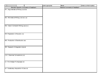 Essay Rubric (Argumentative, Informative, Research) 11-12 ELACC-Standards Based