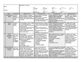Essay Rubric (Argumentative, Informative, Research) 11-12