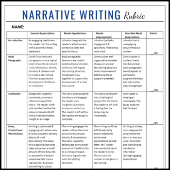 Essay Rubric Pack for Expository, Persuasive and Literary Analysis Writing