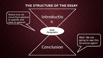 Essay Structure Lesson