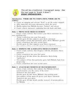 Essay Child Labour In India Essay Task Sheet And Breakdown For Speak By Laurie Halse Anderson My Home Essay also Camus Essays Essay Task Sheet And Breakdown For Speak By Laurie Halse Anderson By  Best Custom Essay Writing