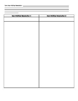 Essay Topics Graphic Organizer