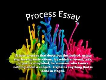 Essay Types Paint Splatter