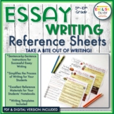 Essay Writing Reference Sheets-Introduction, Body, & Conclusion Paragraph