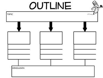 Essay Writing - Drafting