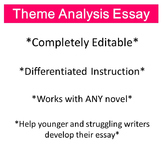 Essay Writing Help: Theme Analysis Essay- Use with ANY rea