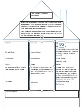 Essay Writing Houseplan for Pre-Writing