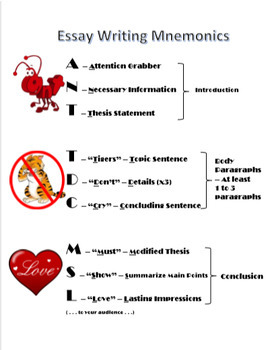 mnemonic for argumentative writing