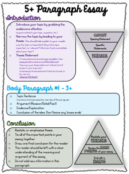 Essay Writing Pack - Guide to Writing a 5+ Paragraph Essay
