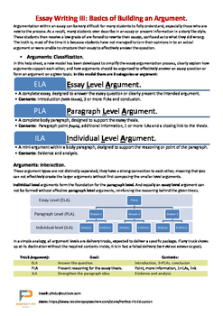 Essay Writing Part 3: The basics of building an argument