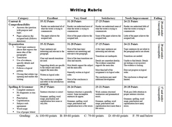essay writing rubric by energy and sciences teachers pay teachers essay writing rubric