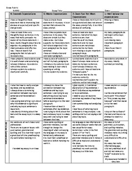 Essay Writing Rubric and Reflection
