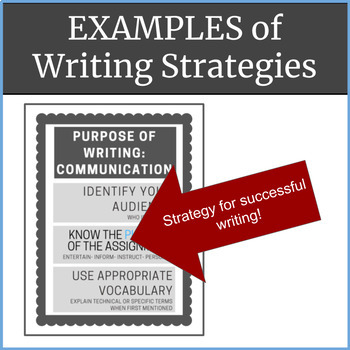Essay Writing Strategies Poster and Reference