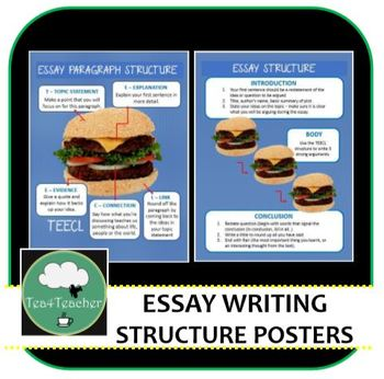Essay Examples For High School Essay Writing Structure Posters  Burger Style Essay Structure For Easy  Display How To Learn English Essay also Thesis Essay Topics Essay Writing Structure Posters  Burger Style Essay Structure For  How To Write A Thesis For A Narrative Essay