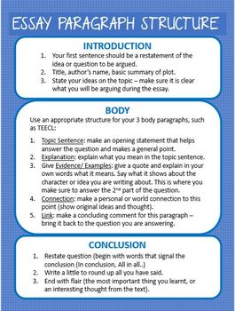 Essay Writing Structure Posters  Burger Style Essay Structure For  Essay Writing Structure Posters  Burger Style Essay Structure For Easy  Display
