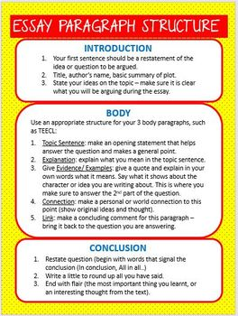 Interesting Essay Topics For High School Students  Synthesis Essay Tips also Essay Examples For High School Students Structure Essay Writing English Literature Essay Structure  Apa Style Essay Paper