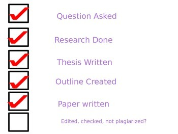 Essay Writing Tips on Plagiarism