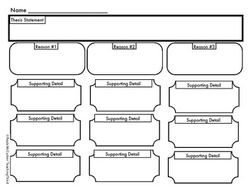 Essay or Expository Writing Graphic Organizer
