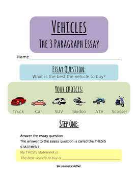 Essay outline for struggling writers - What is the best vehicle to buy?