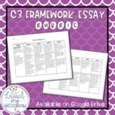 Essay rubric Argumentation and Historical Thinking Skills C3