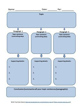 Essay/Narrative/Story Mind Map and Outline Prewriting Activity