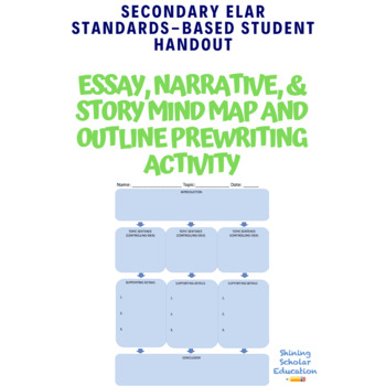 essay narrative story mind map and outline prewriting activity tpt essay narrative story mind map and outline prewriting activity