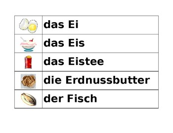 Essen (Food in German) word wall