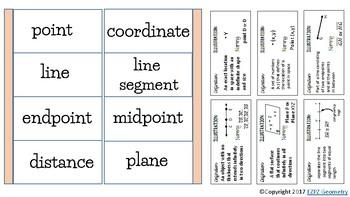 MEGA Foldable - Essential Elements of Geometry Flipchart