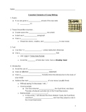 Essential Essay Writing Elements-PPT Lesson and WORD/PDF Notes