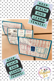 Essential French tenses & grammar revision grid
