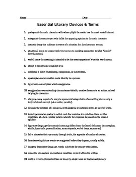 Essential Literary Devices Defined