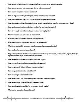 Essential Math Questions 5th-8th Grade