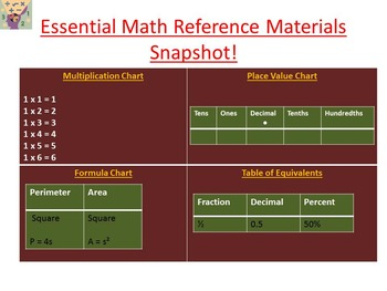 Essential Math Reference Materials