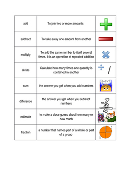 Essential Mathematics Vocabulary Sort and Assessment- Grades 3-5