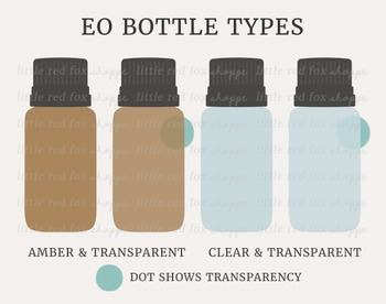 Essential Oil Kit Clipart; Health, Fragrance